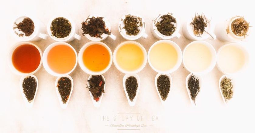 Anandini-Tea